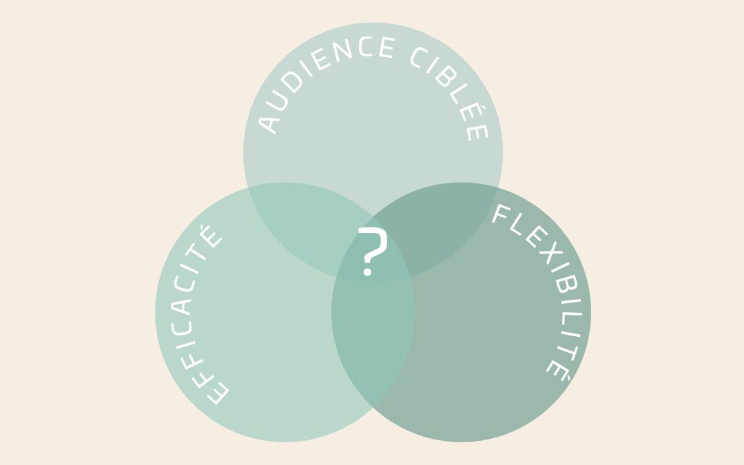 Marketing Traditionnel vs Numérique : Comment choisir pour votre entreprise?